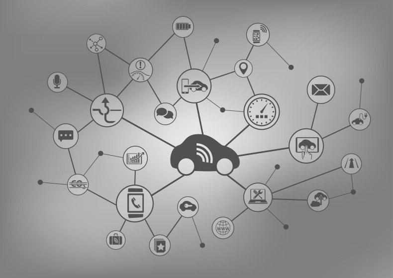 Embedded Systems ECU Entwicklung